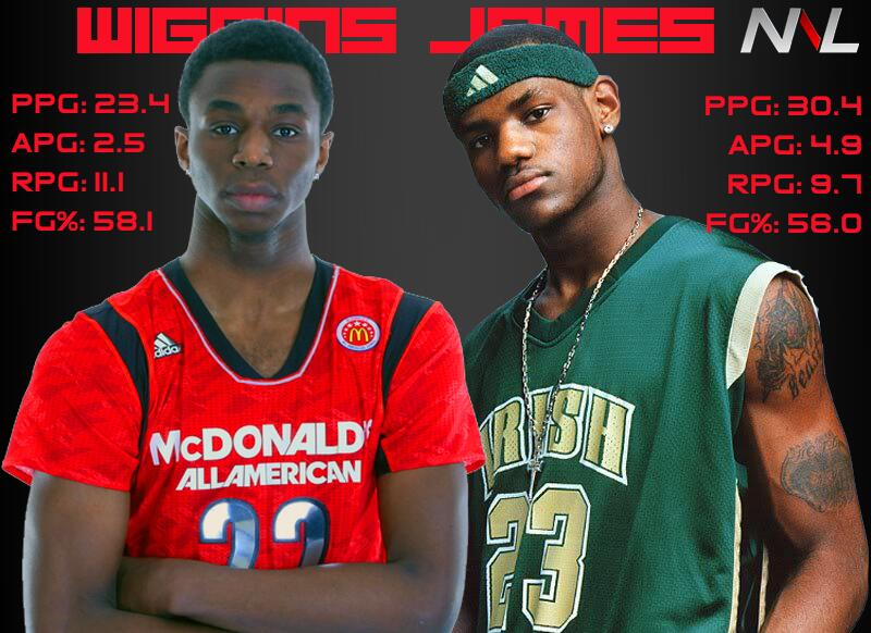 andrew-wiggins-lebron-james